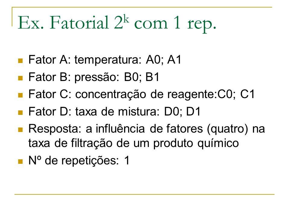 Ex. Fatorial 2k com 1 rep. Fator A: temperatura: A0; A1