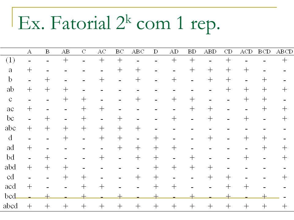 Ex. Fatorial 2k com 1 rep.