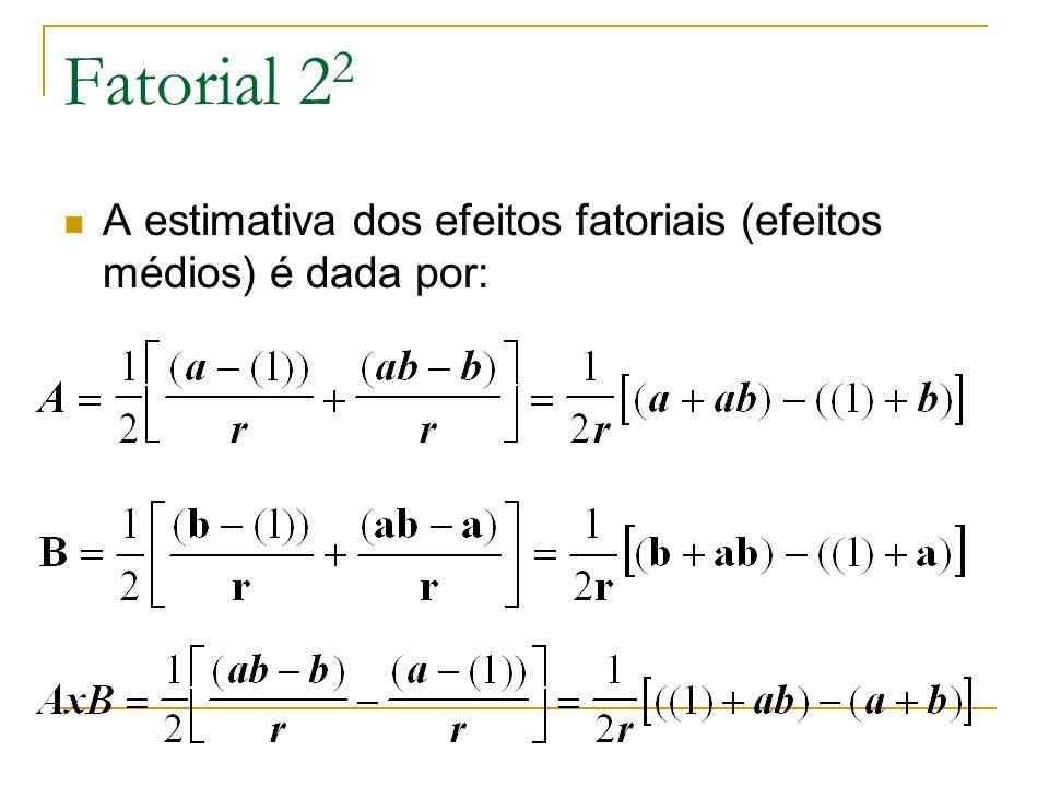 Fatorial 22 A estimativa dos efeitos fatoriais (efeitos médios) é dada por: