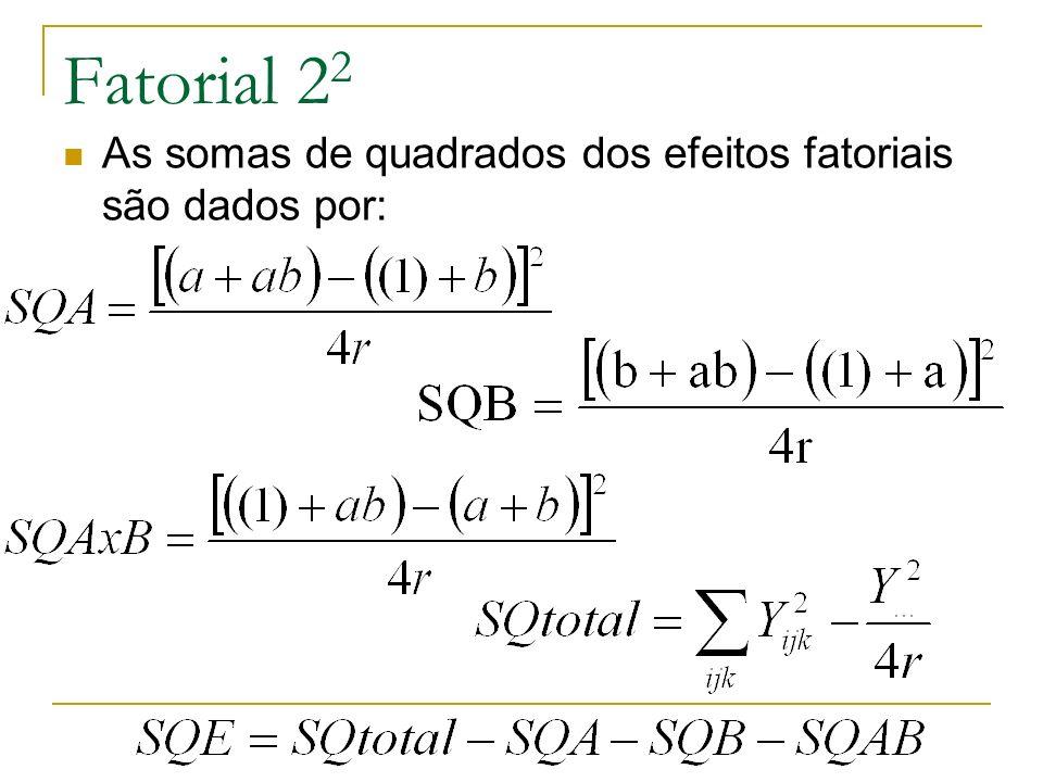Fatorial 22 As somas de quadrados dos efeitos fatoriais são dados por: