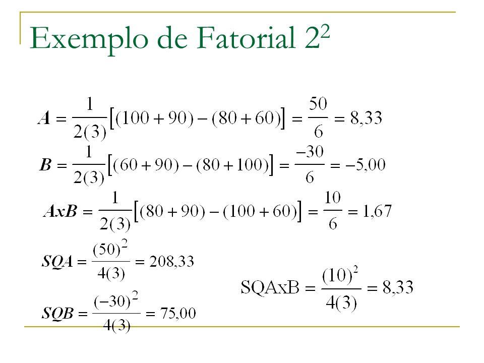 Exemplo de Fatorial 22