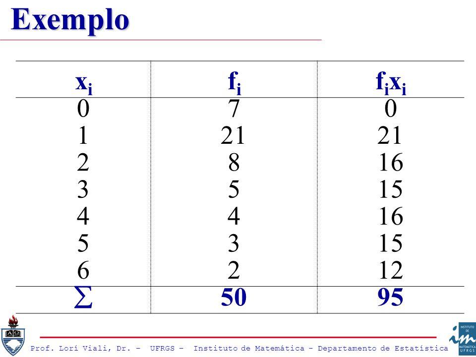 Exemplo xi fi fixi 7 1 21 2 8 16 3 5 15 4 6 12  50 95