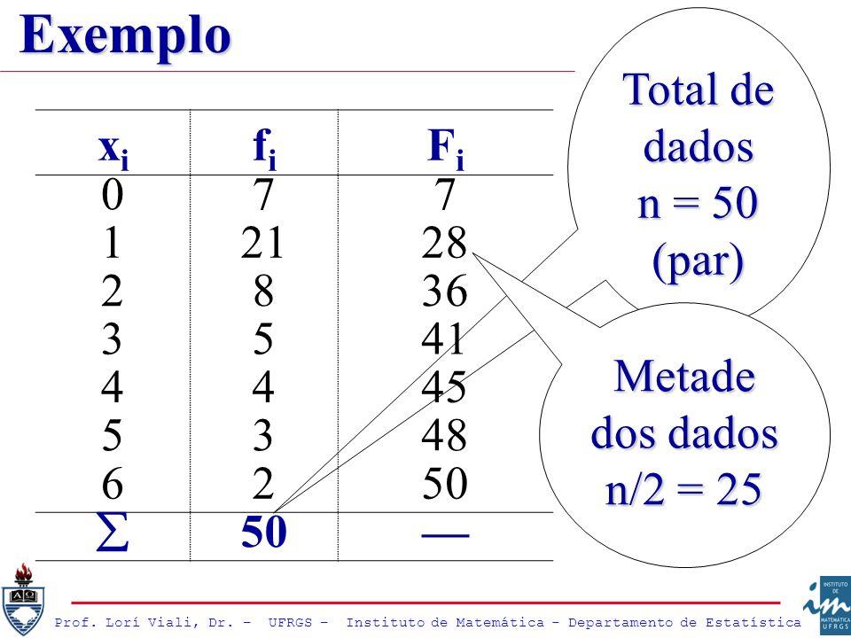 Exemplo Total de dados n = 50 (par) xi fi Fi 7 1 21 28 2 8 36 3 5 41 4
