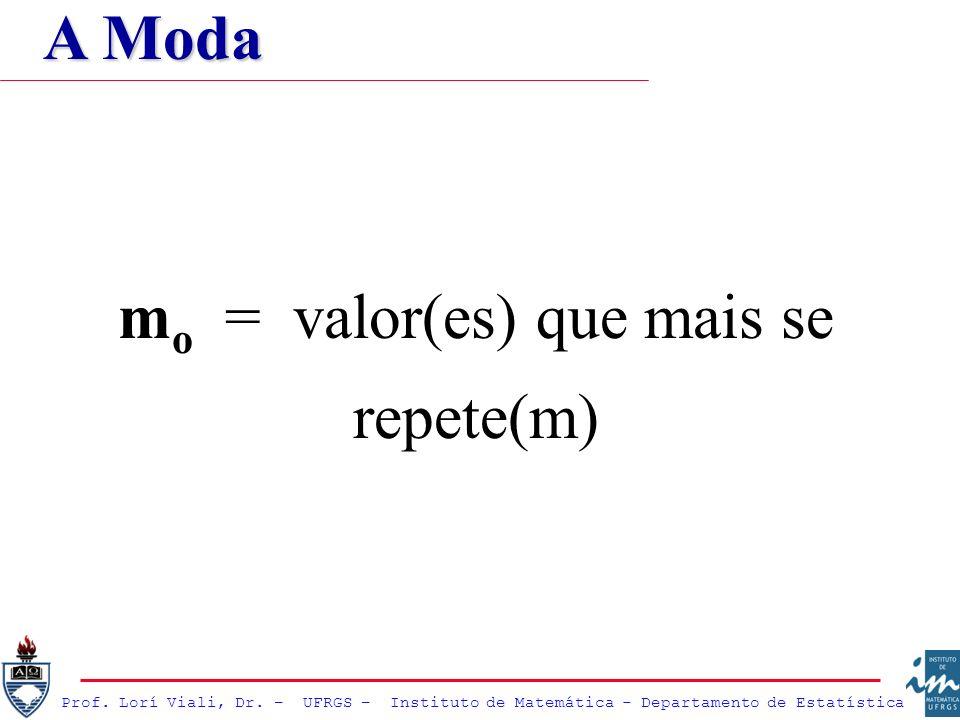 mo = valor(es) que mais se repete(m)