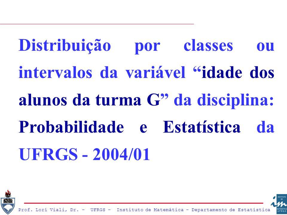 Distribuição por classes ou intervalos da variável idade dos alunos da turma G da disciplina: Probabilidade e Estatística da UFRGS - 2004/01