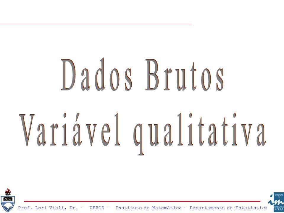 Dados Brutos Variável qualitativa