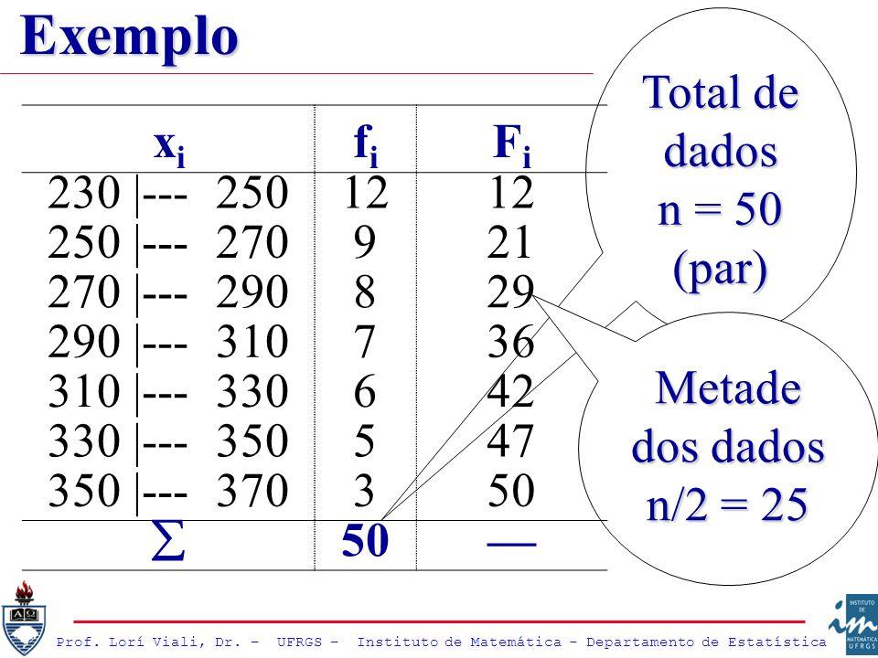 Exemplo Total de dados n = 50 (par) xi fi Fi 230 |--- 250 12