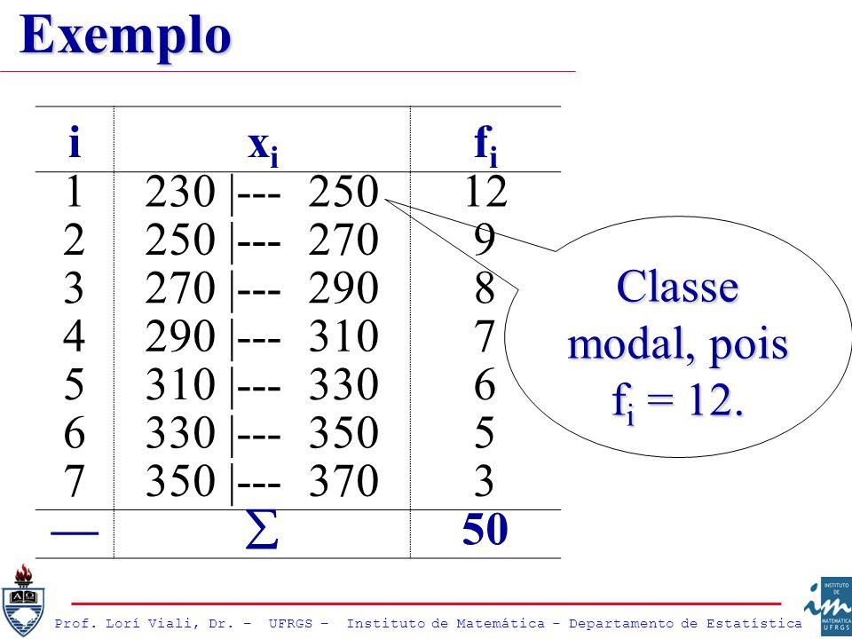 Exemplo i xi fi 1 230 |--- 250 12 2 250 |--- 270 9 3 270 |--- 290 8 4