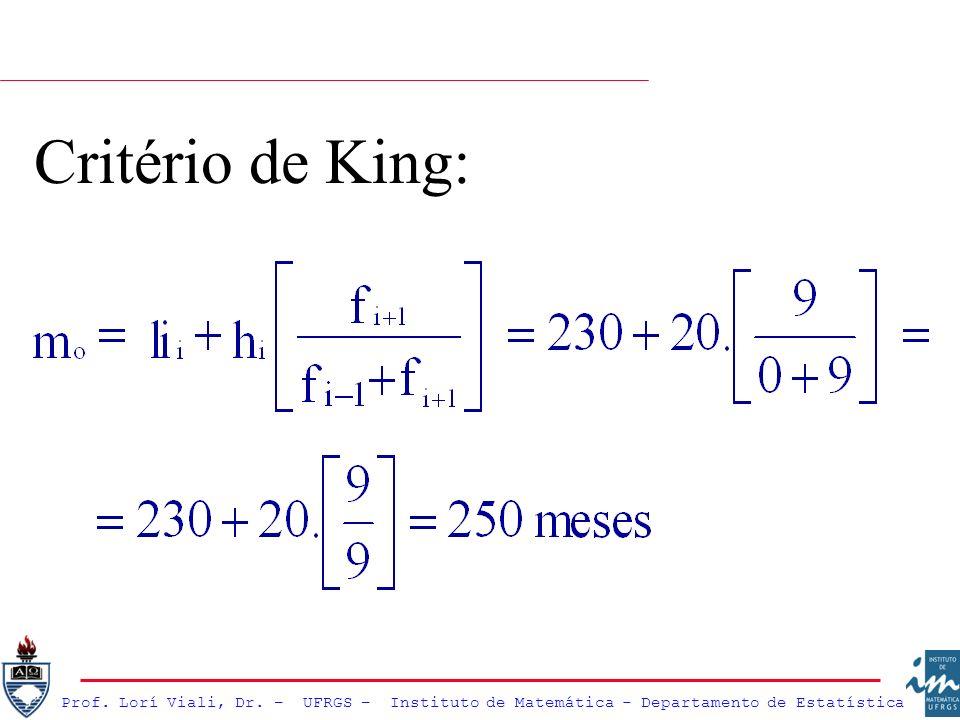 Critério de King:
