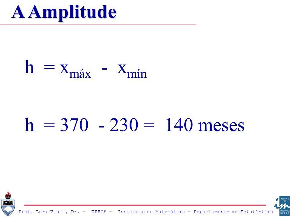 A Amplitude h = xmáx - xmín h = 370 - 230 = 140 meses