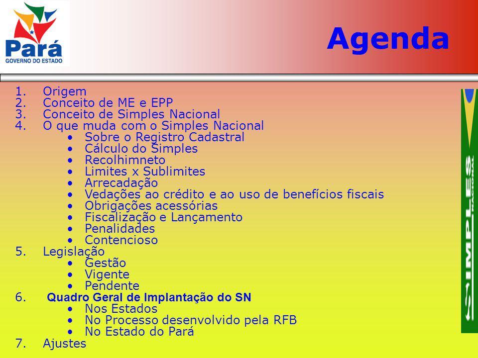 Agenda Origem Conceito de ME e EPP Conceito de Simples Nacional