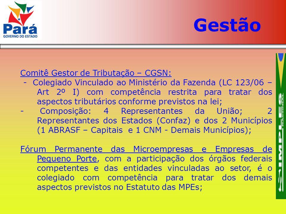 Gestão Comitê Gestor de Tributação – CGSN:
