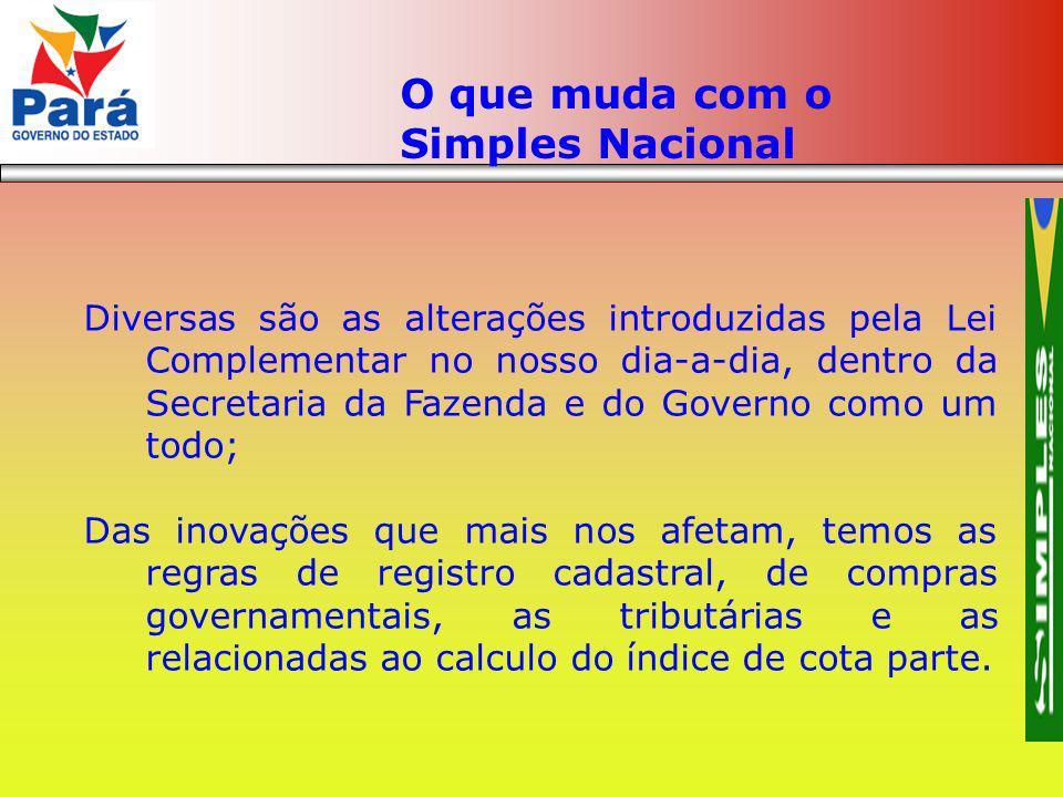 O que muda com o Simples Nacional