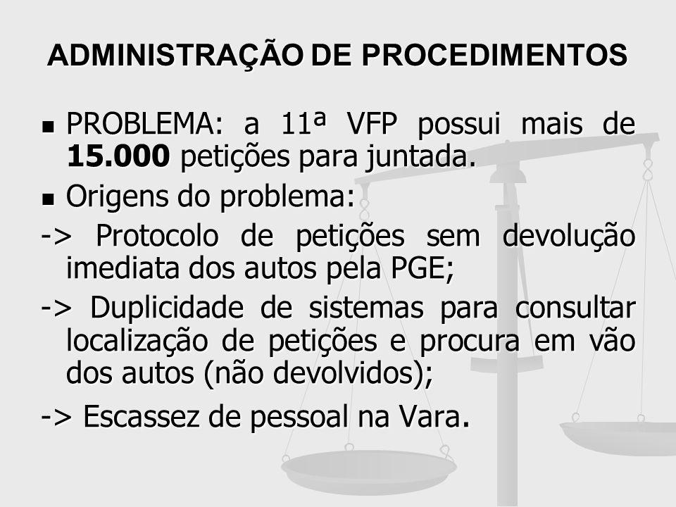 ADMINISTRAÇÃO DE PROCEDIMENTOS