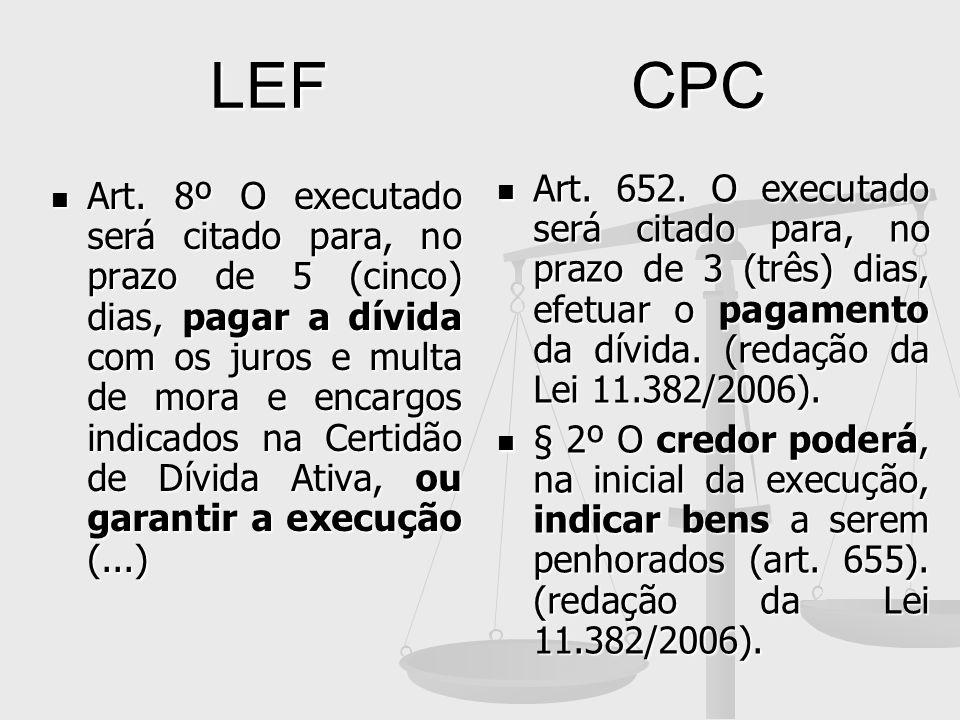 LEF CPC Art. 652. O executado será citado para, no prazo de 3 (três) dias, efetuar o pagamento da dívida. (redação da Lei 11.382/2006).