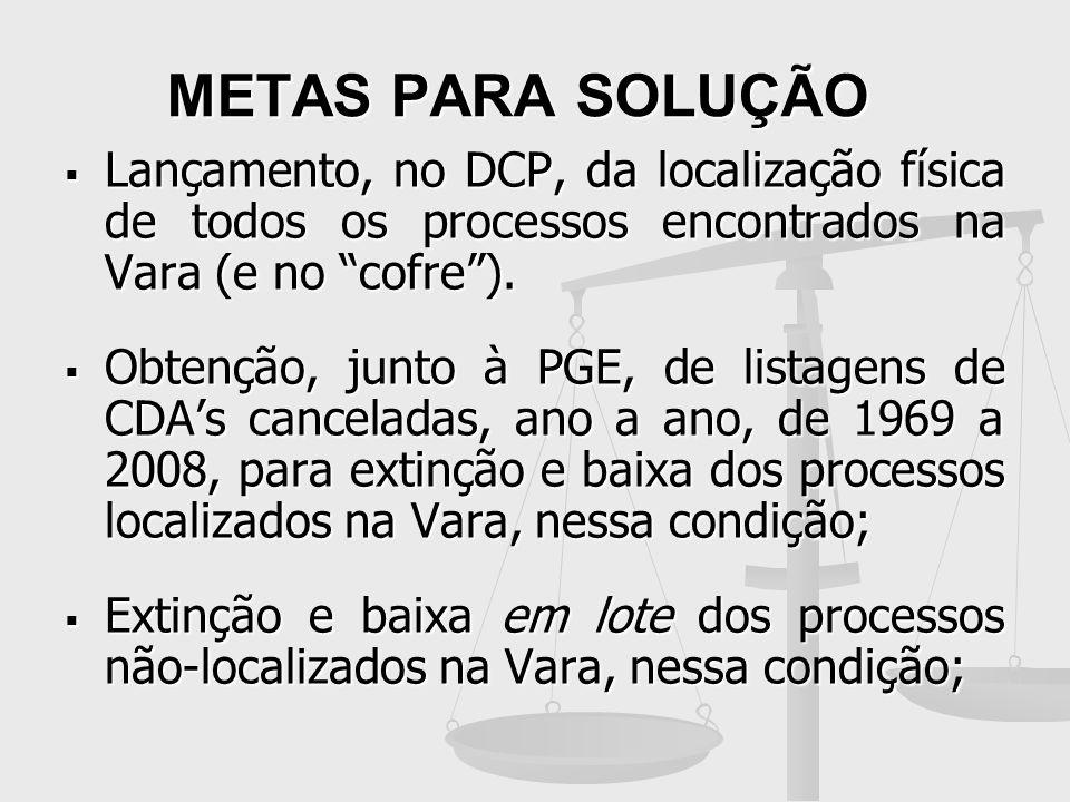 METAS PARA SOLUÇÃOLançamento, no DCP, da localização física de todos os processos encontrados na Vara (e no cofre ).