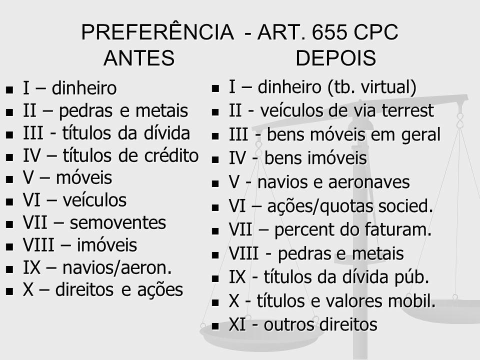 PREFERÊNCIA - ART. 655 CPC ANTES DEPOIS