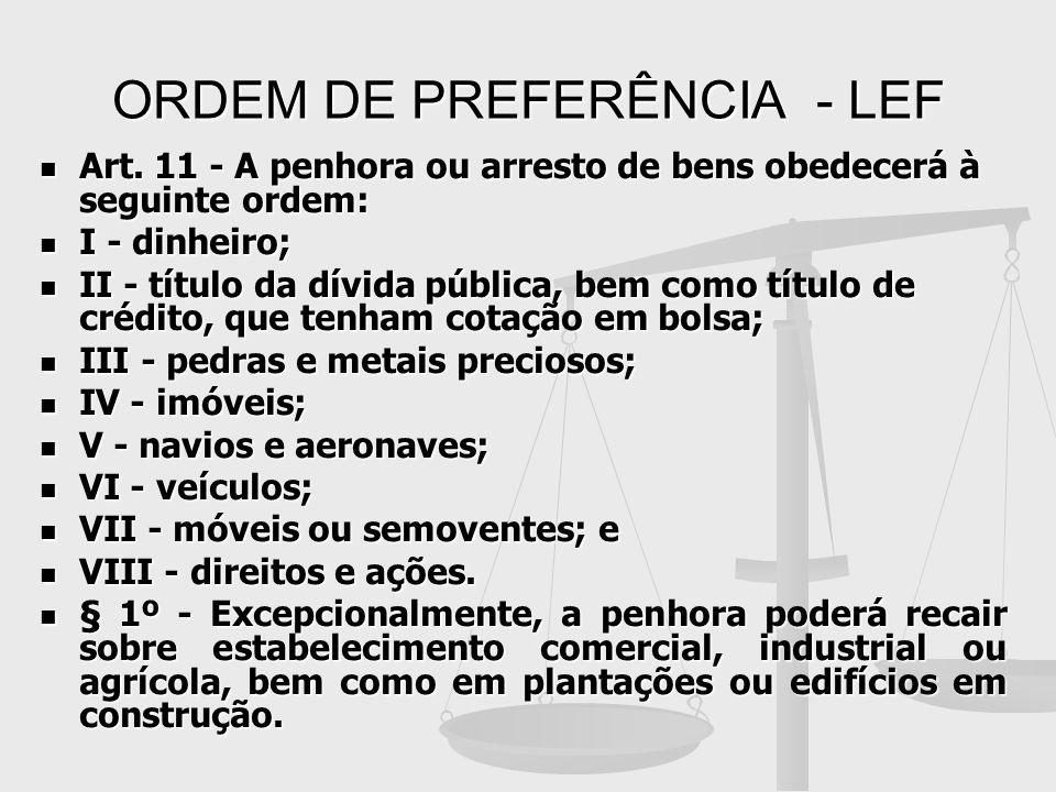 ORDEM DE PREFERÊNCIA - LEF