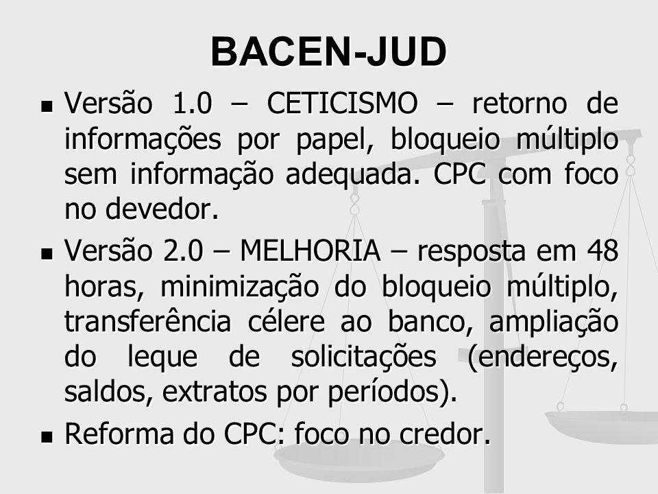 BACEN-JUD Versão 1.0 – CETICISMO – retorno de informações por papel, bloqueio múltiplo sem informação adequada. CPC com foco no devedor.