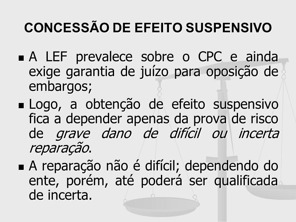 CONCESSÃO DE EFEITO SUSPENSIVO