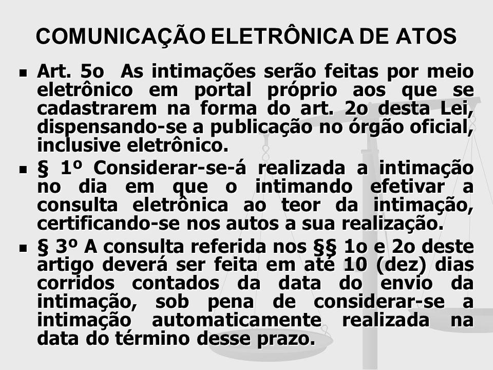 COMUNICAÇÃO ELETRÔNICA DE ATOS