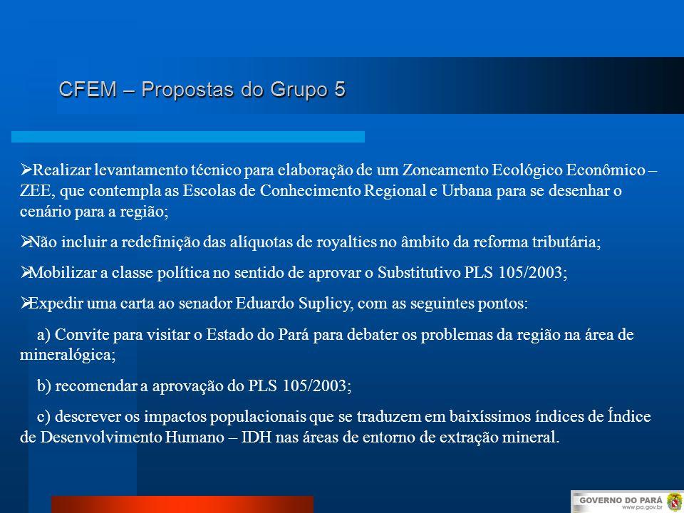 CFEM – Propostas do Grupo 5