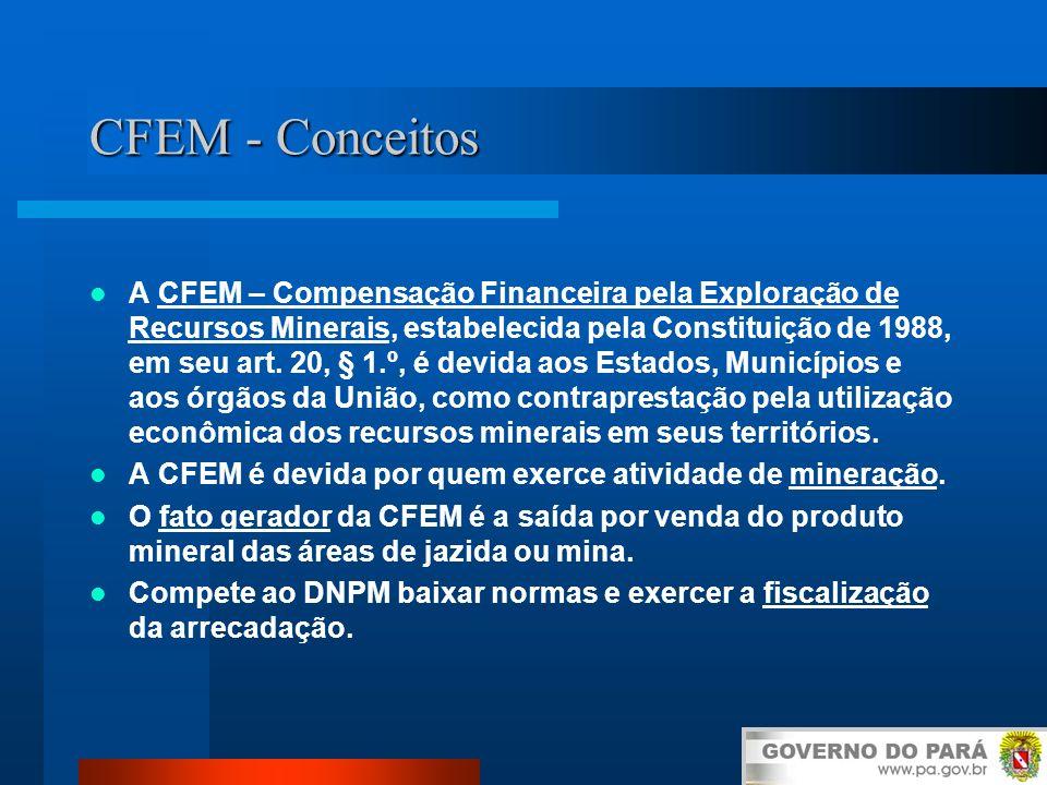 CFEM - Conceitos