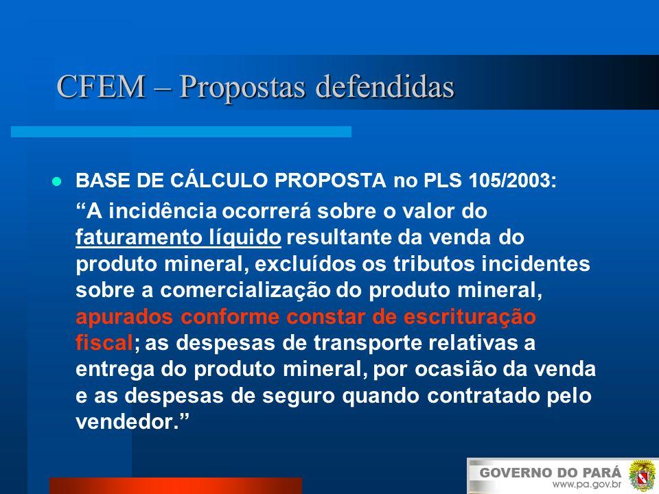 CFEM – Propostas defendidas
