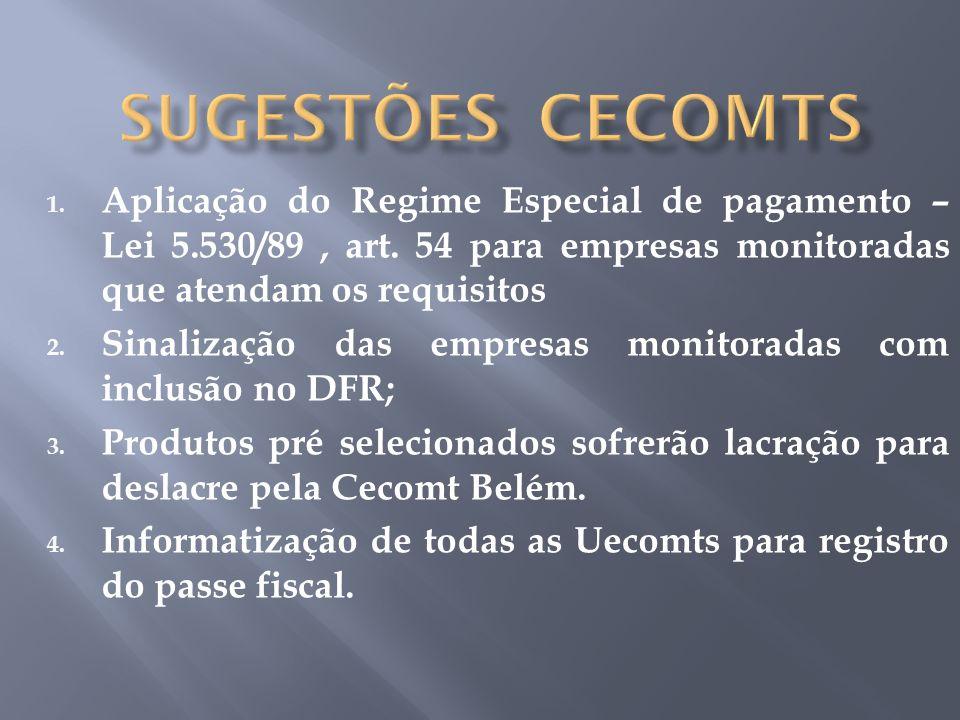 Sugestões Cecomts Aplicação do Regime Especial de pagamento – Lei 5.530/89 , art. 54 para empresas monitoradas que atendam os requisitos.