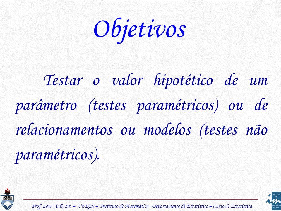 ObjetivosTestar o valor hipotético de um parâmetro (testes paramétricos) ou de relacionamentos ou modelos (testes não paramétricos).