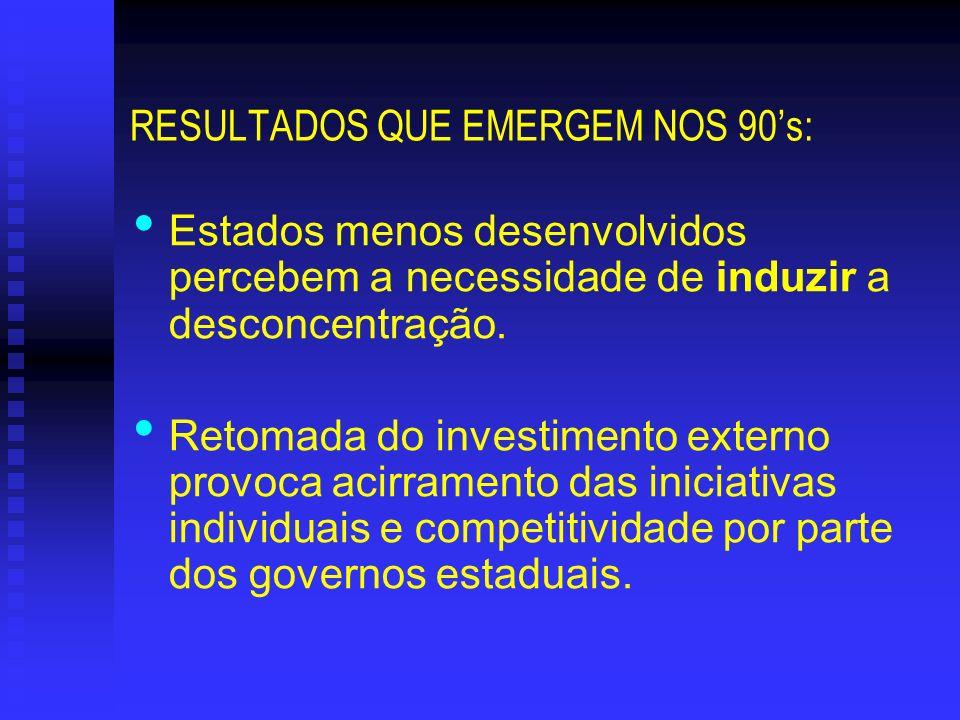 RESULTADOS QUE EMERGEM NOS 90's: