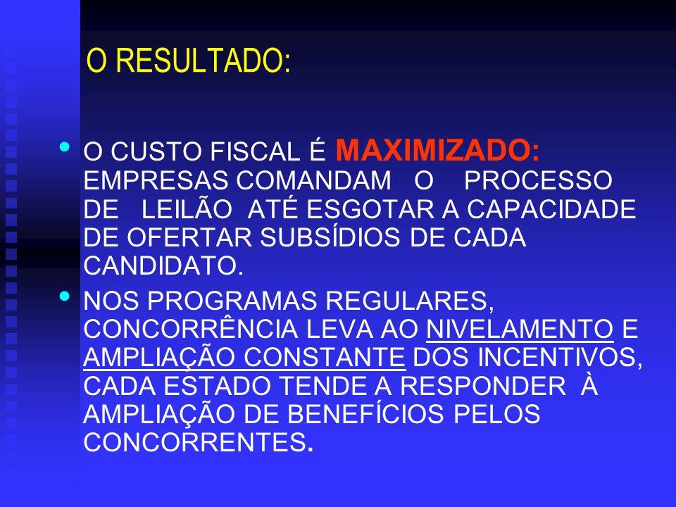 O RESULTADO: