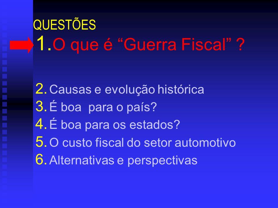 O que é Guerra Fiscal QUESTÕES Causas e evolução histórica