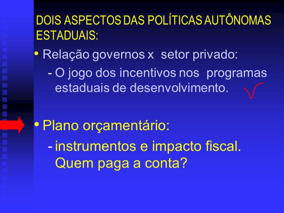 DOIS ASPECTOS DAS POLÍTICAS AUTÔNOMAS ESTADUAIS: