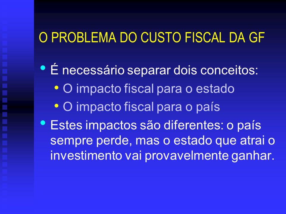 O PROBLEMA DO CUSTO FISCAL DA GF