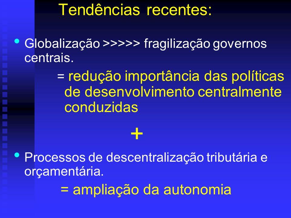Tendências recentes: = ampliação da autonomia
