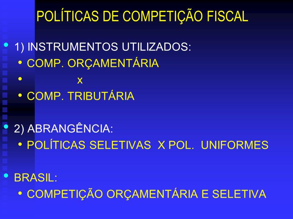 POLÍTICAS DE COMPETIÇÃO FISCAL