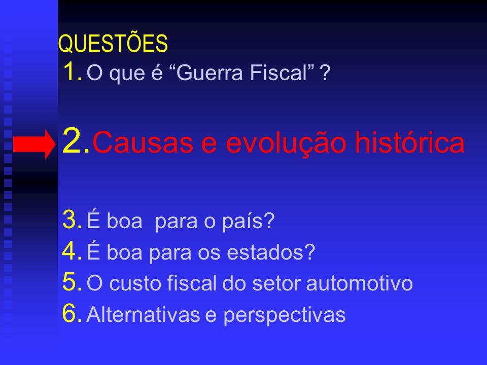 Causas e evolução histórica