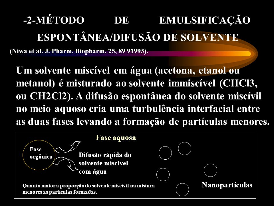 -2-MÉTODO DE EMULSIFICAÇÃO ESPONTÂNEA/DIFUSÃO DE SOLVENTE