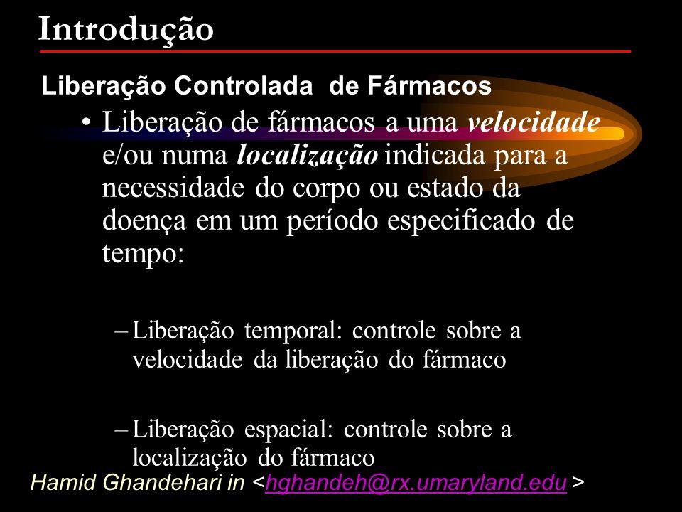 Introdução Liberação Controlada de Fármacos.