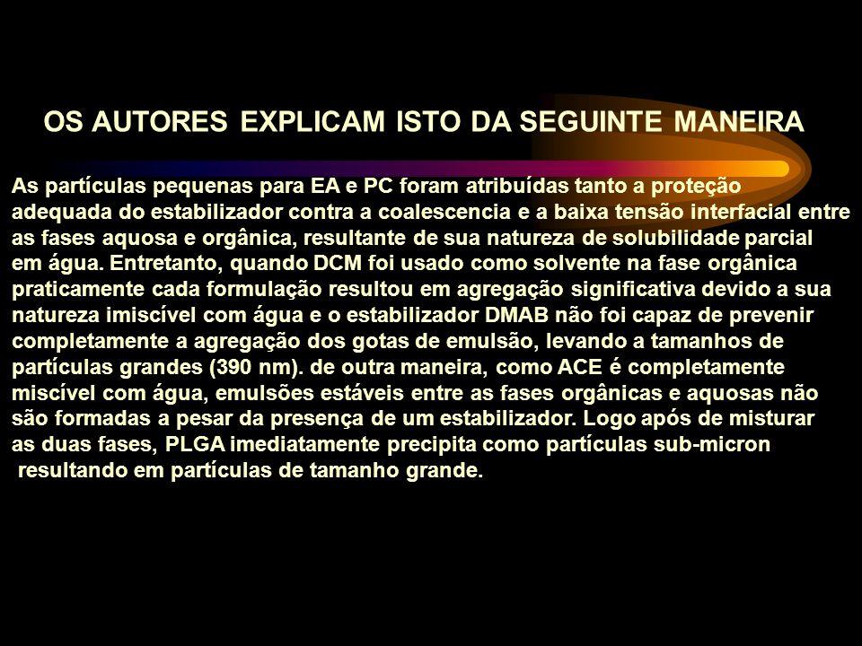 OS AUTORES EXPLICAM ISTO DA SEGUINTE MANEIRA