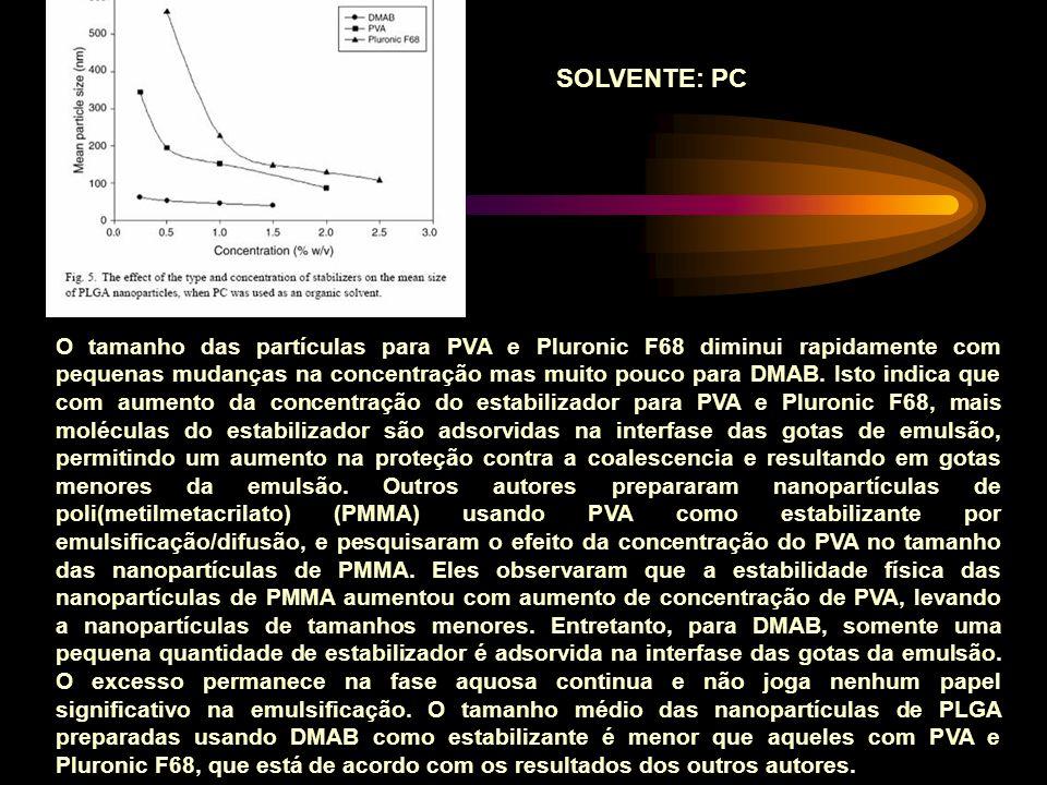 SOLVENTE: PC