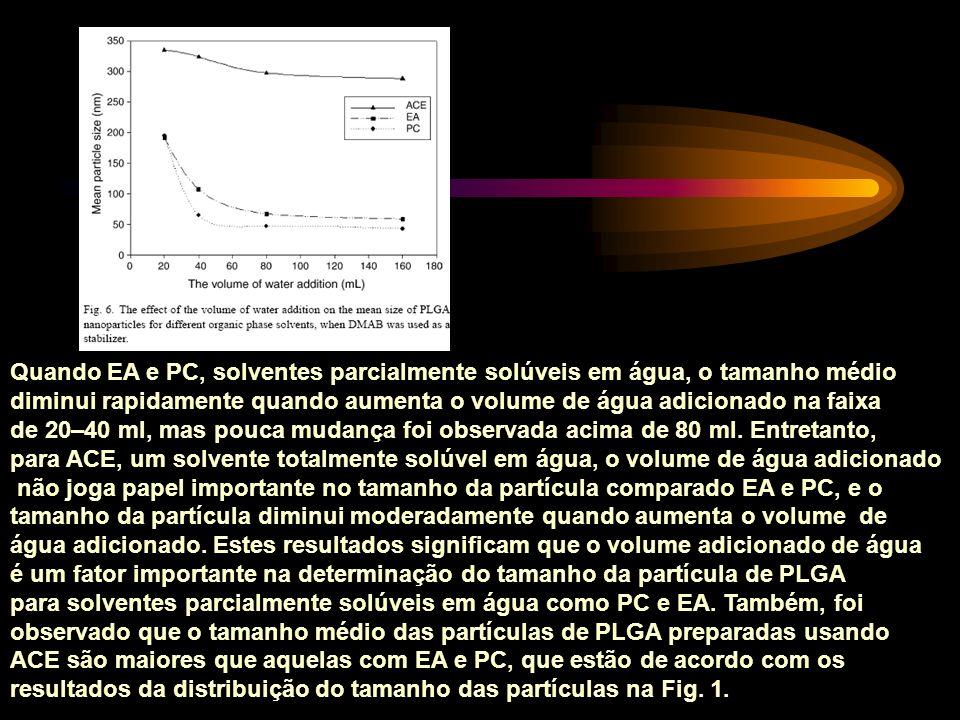 Quando EA e PC, solventes parcialmente solúveis em água, o tamanho médio