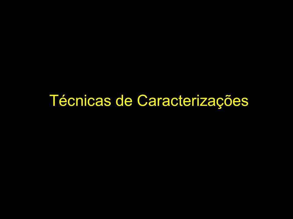 Técnicas de Caracterizações