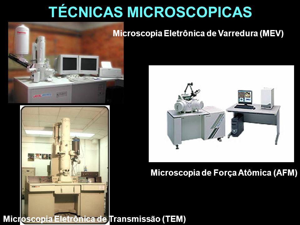 TÉCNICAS MICROSCOPICAS
