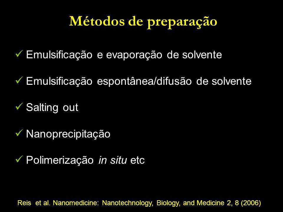 Métodos de preparação Emulsificação e evaporação de solvente