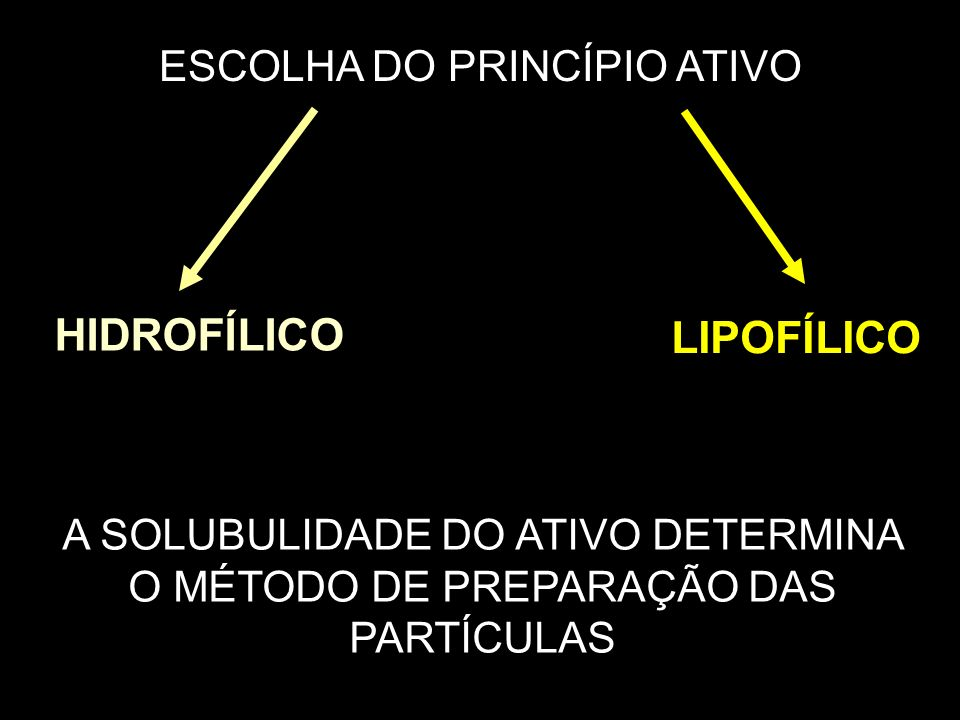 ESCOLHA DO PRINCÍPIO ATIVO