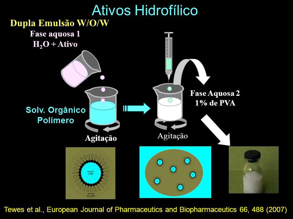 Ativos Hidrofílico Dupla Emulsão W/O/W Fase aquosa 1 H2O + Ativo