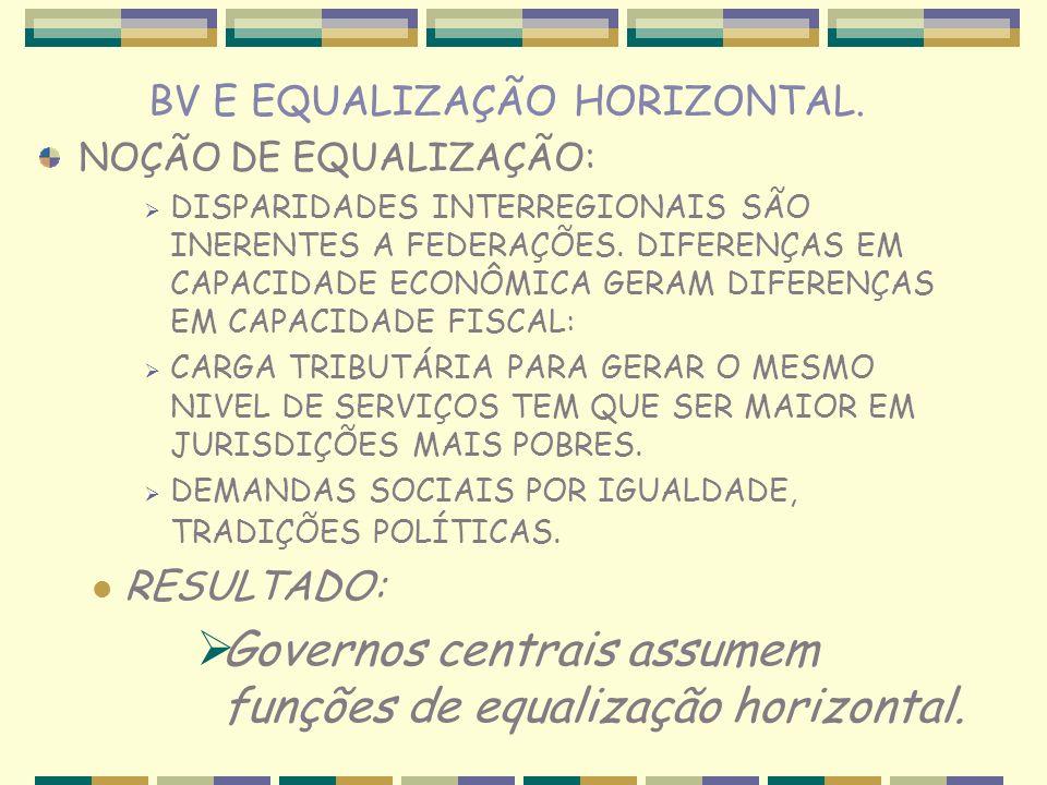 Governos centrais assumem funções de equalização horizontal.