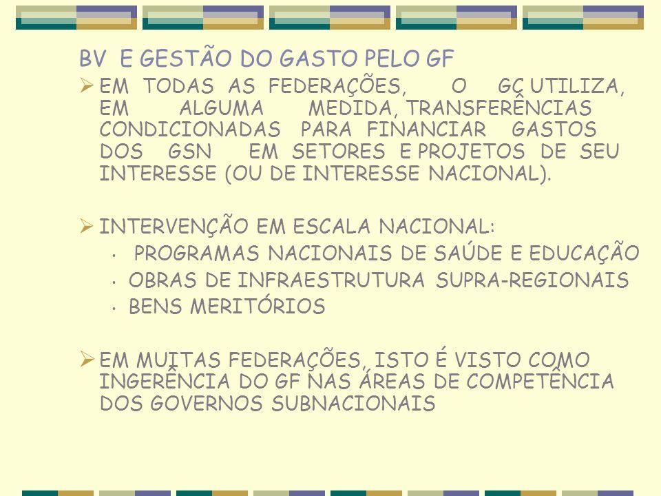 BV E GESTÃO DO GASTO PELO GF